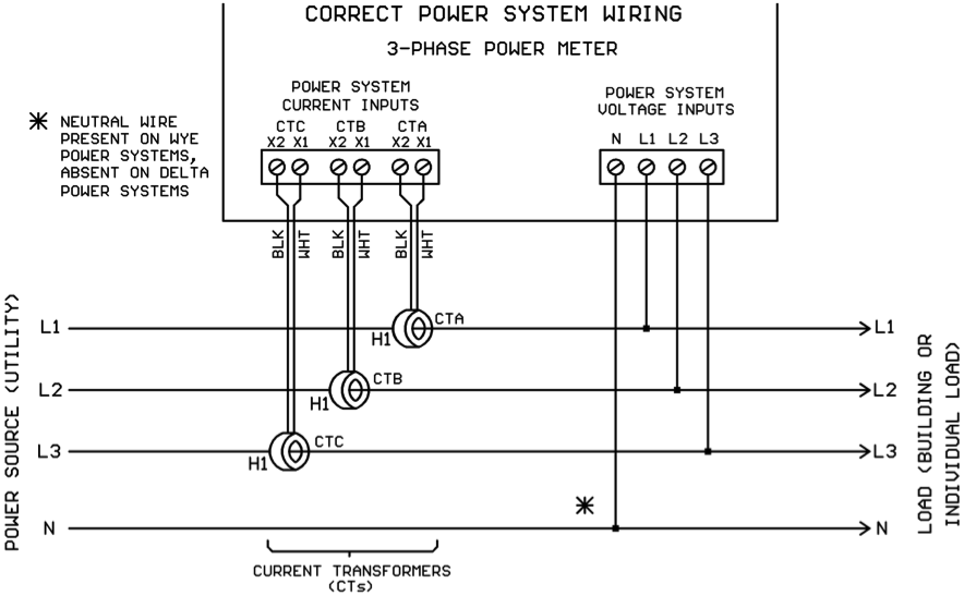 47 ways drawing 1 smart metering legacy enersave 3 phase current transformer wiring diagram at reclaimingppi.co